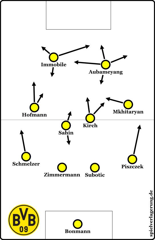 Mal eine besondere Art des 4-4-2 von Dortmund im Testspiel gegen RWE.