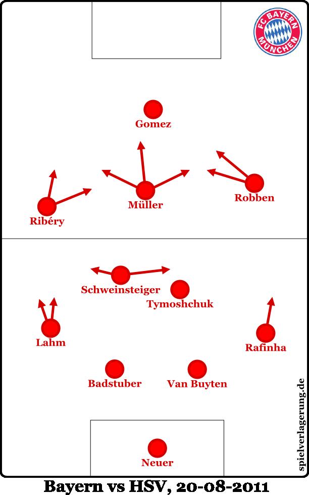 Bayern - Grundformation2012