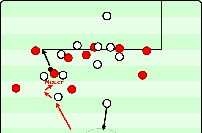 Bayern versus Leverkusen 2012 - 92:54. Aus dem Weg, ich bin Neuer hier. Das wurde sogar Bizarro zu bunt und er köpfte die resultierende Flanke nur an die Latte.