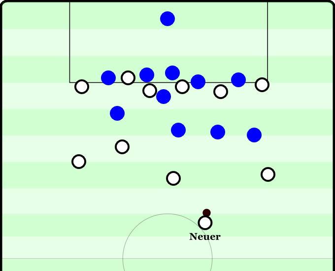 Deutschland versus Italien 2012 - 92:47. Konter? Nur über meinen Deckungsschatten.