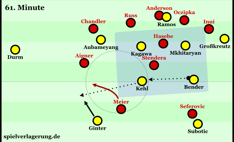 Frankfurt - Dortmund Min61