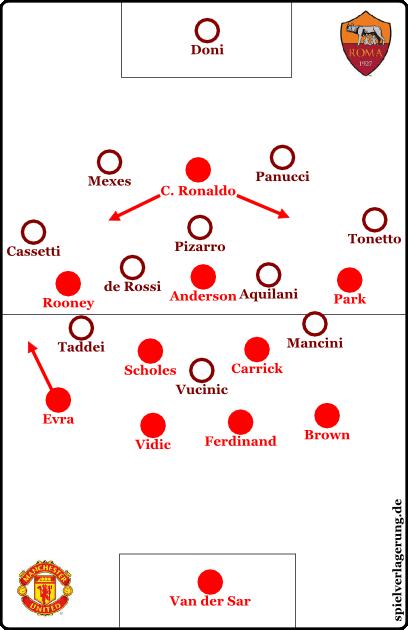 Im Viertelfinalrückspiel gegen den stürmerlosen AS Rom vertraute Ferguson auf ein 4-4-1-1/4-5-1, in dem Ronaldo in der Spitze rückte