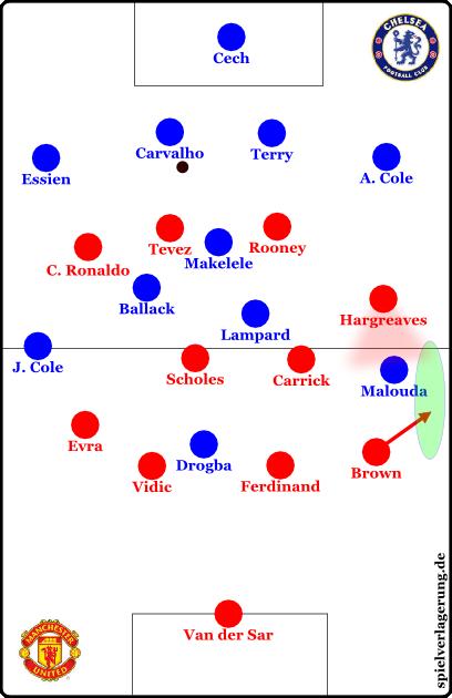 Kam Chelsea durch die Mitte, ließ Hargreaves Cole Zeit am Ball, ließ ihm jedoch keine wichtigen Räume. Seine primäre Anspielstation Malouda stellte er gemeinsam mit Hintermann Brown zu