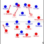 Krönung einer Ära – Manchester Uniteds Champions League Triumph 2008