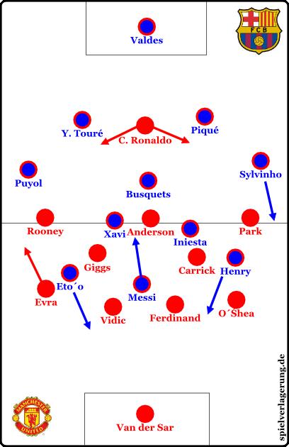 2009 verpasste United die Titelverteidigung gegen den FC Barcelona