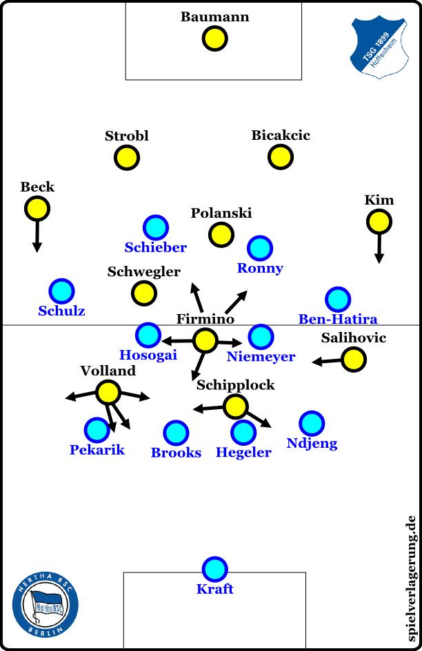 Hoffenheim offensiv