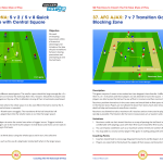 Rezension: Coaching the Tiki Taka Style of Play