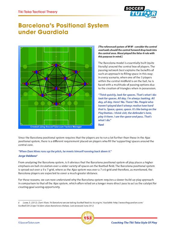 Taktiktheorie zur Positionsfindung und Guardiolas positionellem Schema bei Barcelona