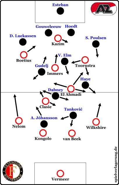 eredivisie-blick-14-15-16-fey-az