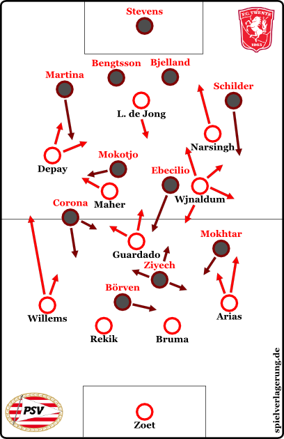eredivisie-blick-14-15-16-psv-twe