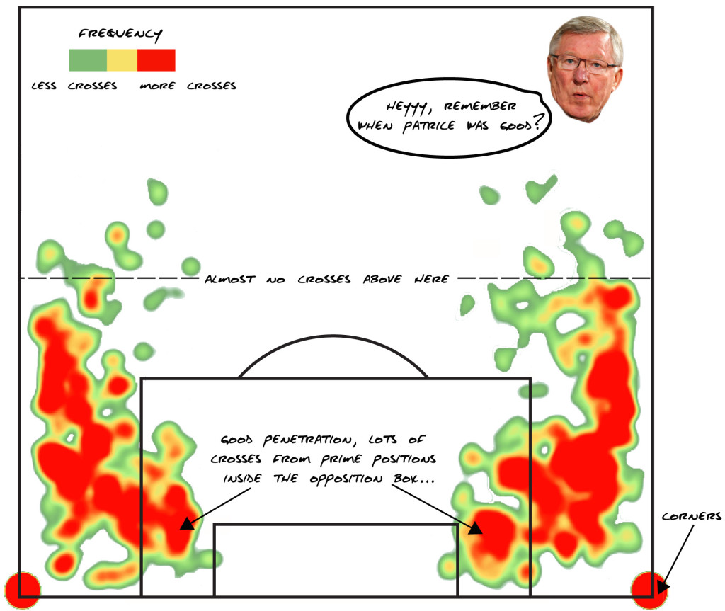fergie crosses