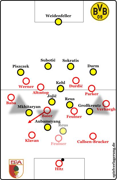 Spielaufbau gegen Borussia Dortmund am zweiten Spieltag