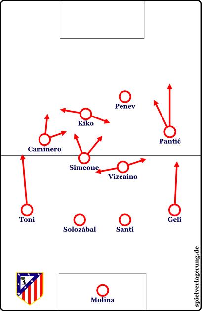 2015-01-12_Atletico_1996_Grundformation