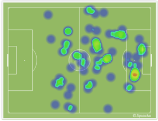 2015-01-18_ManCity-Arsenal_Coquelin-Heatmap