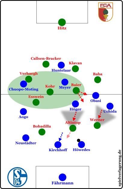 2015-01-27_Augsburg-Schalke_Defensivformation