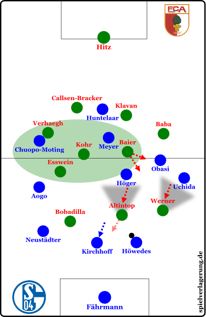 2015-01-27_Augsburg-Schalke_Defensivformation