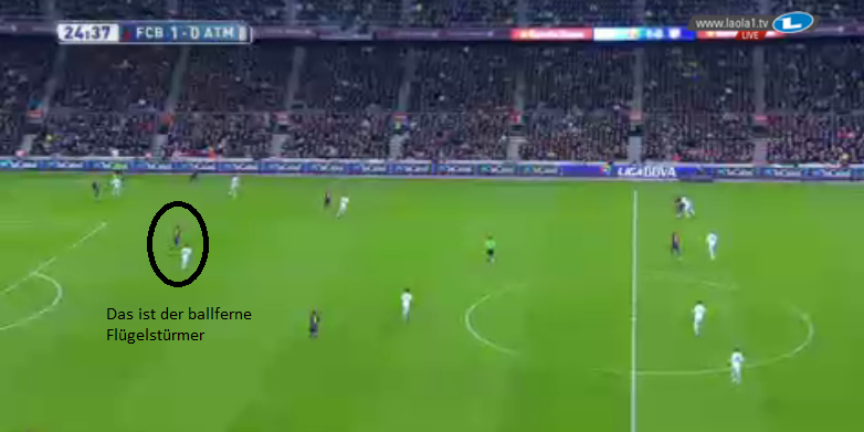 Atléticos skurrile Umformung des 4-2-2-2 im Angriffspressingverlauf.