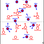 Barcelonas simple Struktur bezwingt Atléticos komplexe Organisation