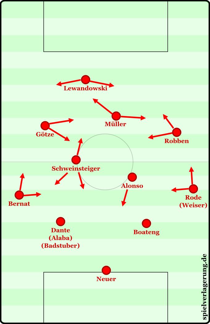 Bayern gegen WOB?