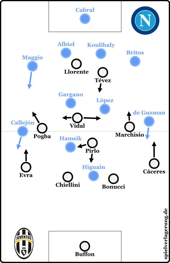Napoli 1-3 Juve