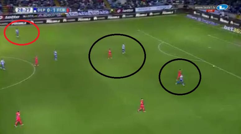 Auch das Pressing Barcelonas, welches zu Beginn der Saison mit drei sehr engen Stürmern gespielt wurde, ist jetzt wieder angepasst worden. Teilweise sieht es so aus (ballferner Flügelstürmer rückt ein und öffnet Raum, aber erzeugt mehr Druck).