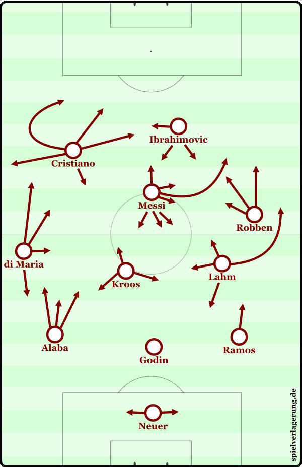 Das UEFA TotY im 3-4-1-2