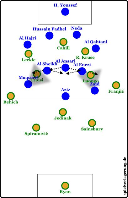 aus-quw-2015-defensive