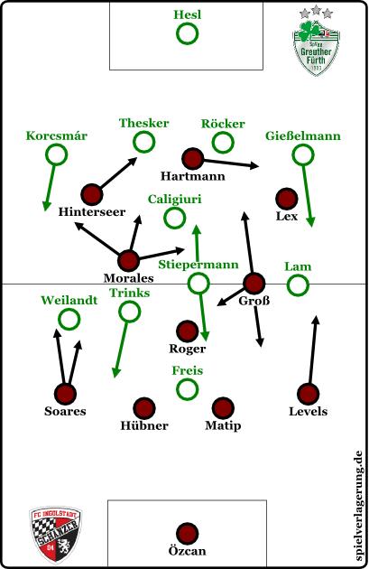 2015-02-06_Fürth-Ingolstadt_Grundformation
