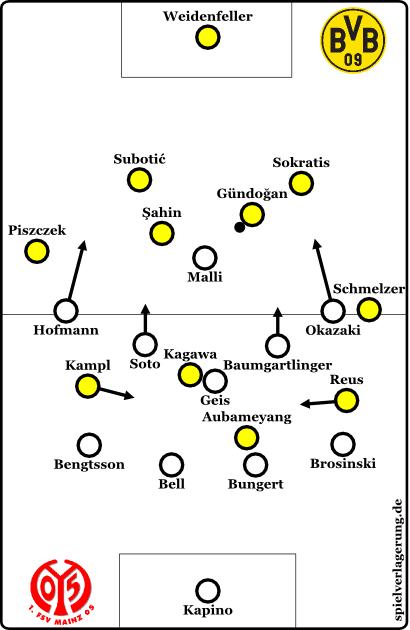 2015-02-13_Dortmund-Mainz_BVB-off