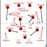 Leverkusen balanciert sich zum Vorsprung gegen nachlässiges Auswärts-Atlético