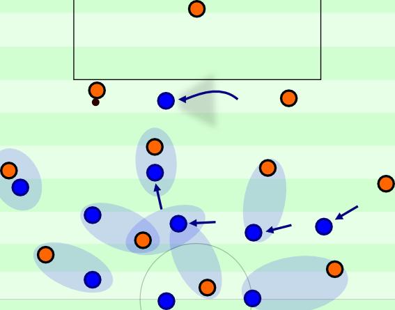 Bewegung von der 3-6-1-Grundstaffelung aus bei hohem Pressing und Ballbesitz des rechten Innenverteidigers.