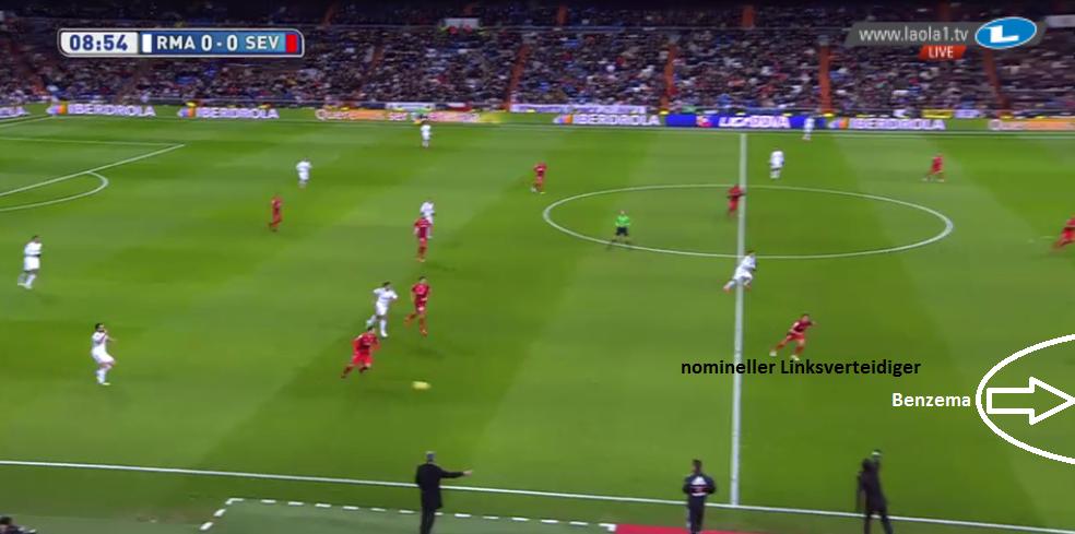 Sevillas gelegentliches 4-1-4-1 im Pressing mit unothodox vor- und daraufhin eingerücktem Linksverteidiger.