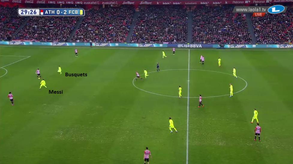 Barcelona im 4-4-2 gegen den Ball.