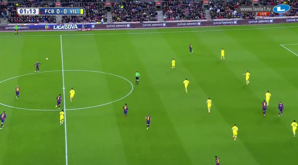 Villarreals 4-4-2