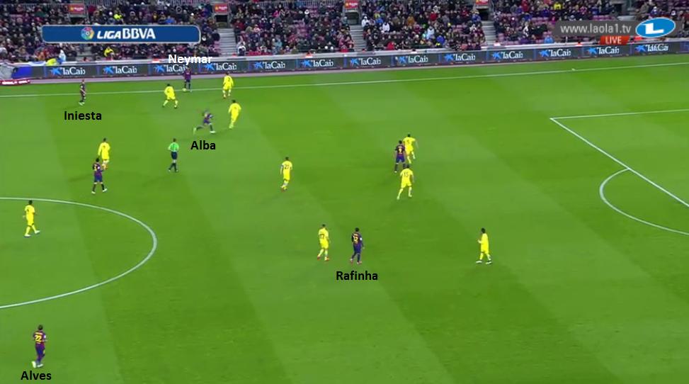 Alba und Alves eingerückt - im gleichen Moment. Oha!