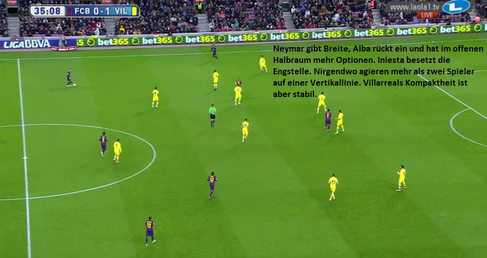 Barcelonas Positionsspiel gegen Villarreals Eigenheiten.