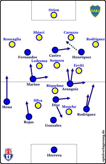 Bereits bei La U, einer der interessantesten Mannschaften der letzten zwanzig Jahre, spielte Diaz unter Sampaoli eine Schlüsselrolle.