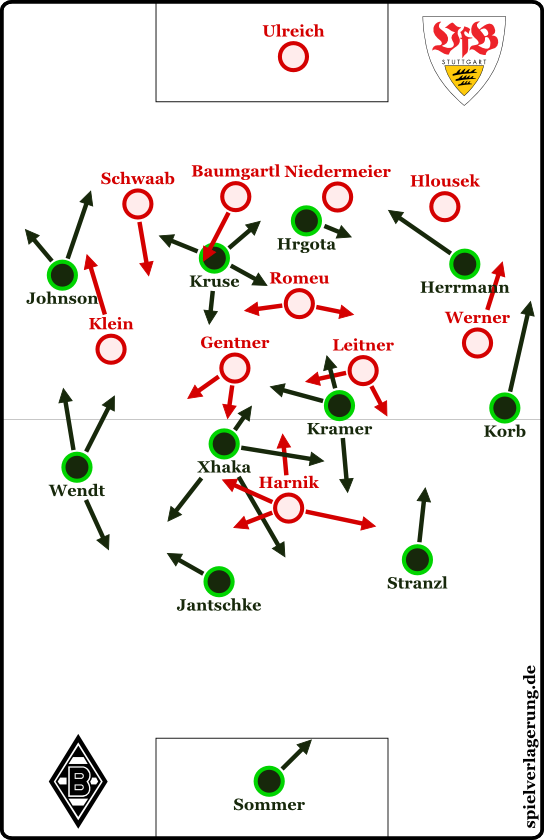 VfB-BMG Aufbau Gladbach