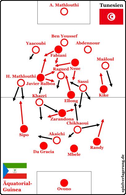 afrika-cup kompakt 2015 tun-eqg-f