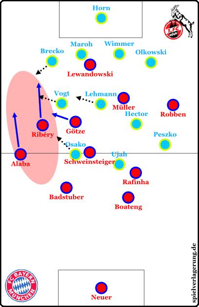 fcb-115-köln-2015-aufrücklücken
