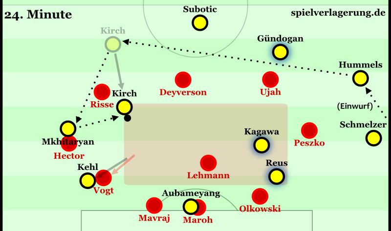 Das hier ist eine der besten und gefährlichsten Szenen Dortmunds in Hälfte eins – und trotzdem sind die Staffelungen schlecht. (Hausaufgabe: Zeichne ein nutzbares Dreieck ein.)