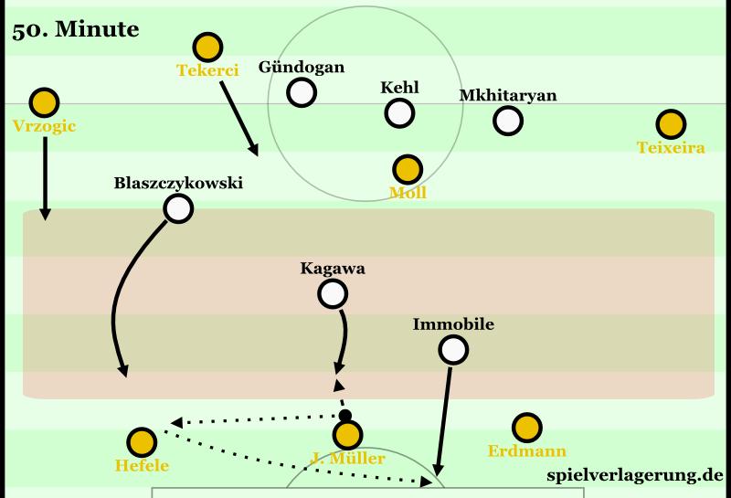 SGD - BVB 0-1