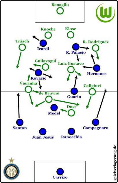el achtelfinal rückspiele 2015 inter-wob
