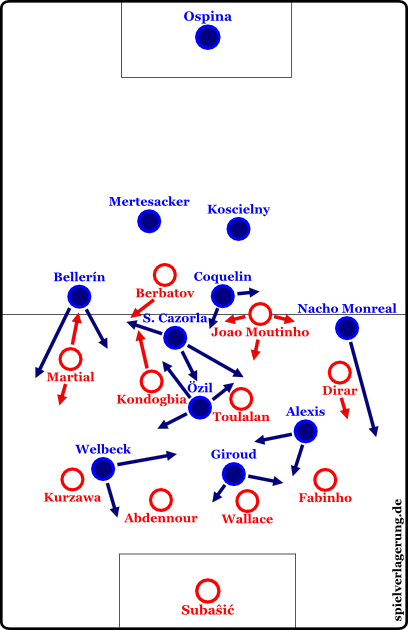 monaco-arsenal-rück-2015