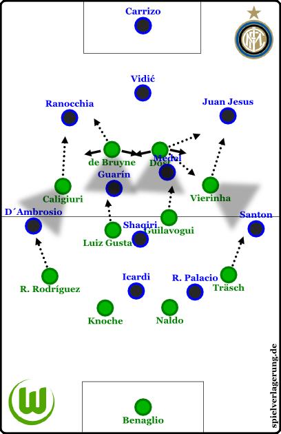 wob-inter-2015-pressing-vs-5-3-2