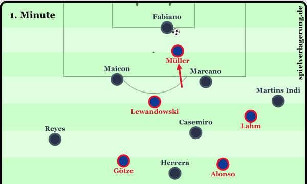 2015-04-21_Bayern-Porto_Szene1