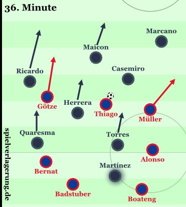 2015-04-21_Bayern-Porto_Szene10-1