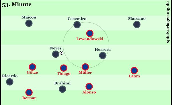 2015-04-21_Bayern-Porto_Szene11