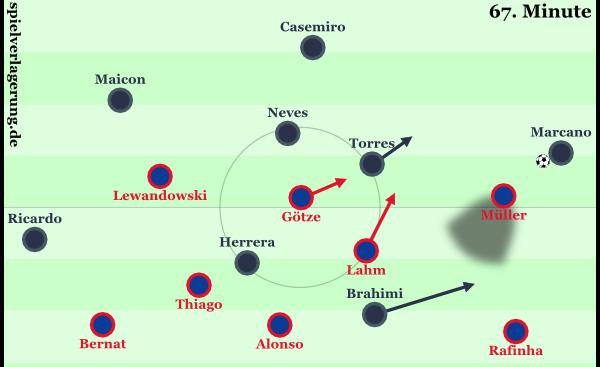 2015-04-21_Bayern-Porto_Szene13