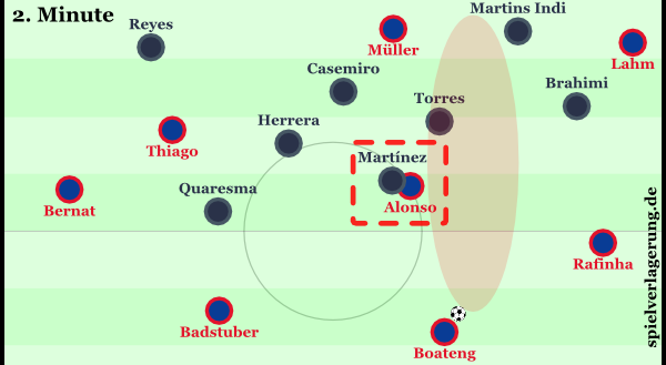 2015-04-21_Bayern-Porto_Szene2